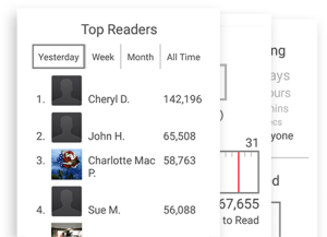 top-readers